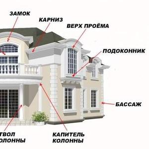 Фасадный Декор из Пенополистерола.